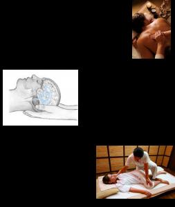 massagekurzbeschrieb