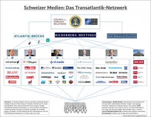 medien-netzwerk-schweiz-hdz